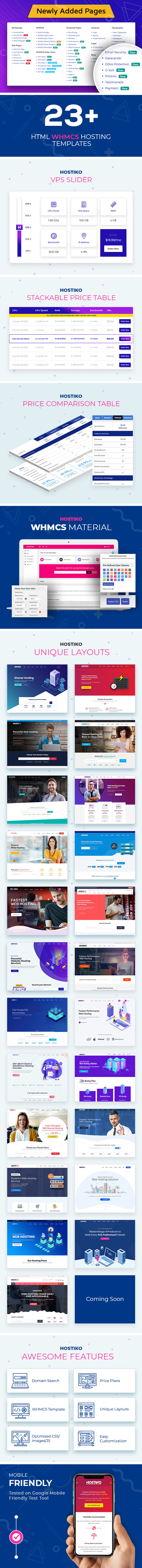Hostiko - Hosting HTML & WHMCS Template With Isometric Design - 2